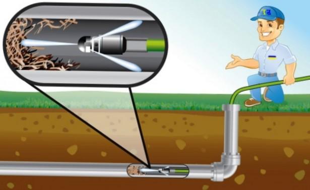 Как прочистить канализацию: способы и советы